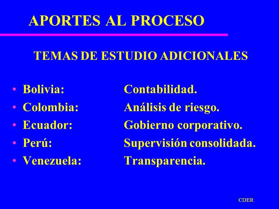 CDER SITUACION ACTUAL Texto final acordado en la Segunda Reunión de Expertos Gubernamentales para su aprobación por las instancias gubernamentales respectivas.