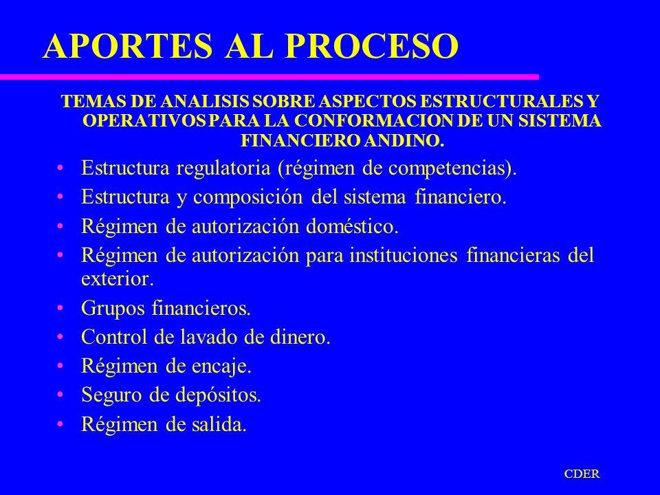 CDER APORTES AL PROCESO TEMAS DE ESTUDIO ADICIONALES Bolivia:Contabilidad. Colombia:Análisis de riesgo. Ecuador:Gobierno corporativo. Perú:Supervisión