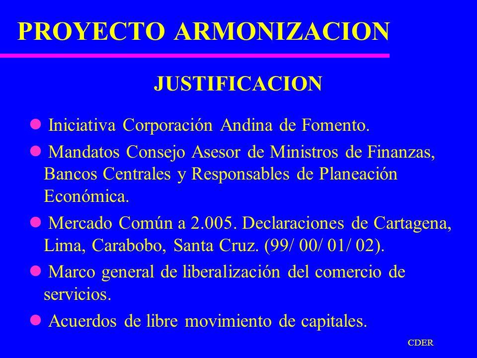 ARMONIZACION DE CRITERIOS DE REGULACION PRUDENCIAL EN LA COMUNIDAD ANDINA PROYECTO CAF Lima, Marzo de 2.004