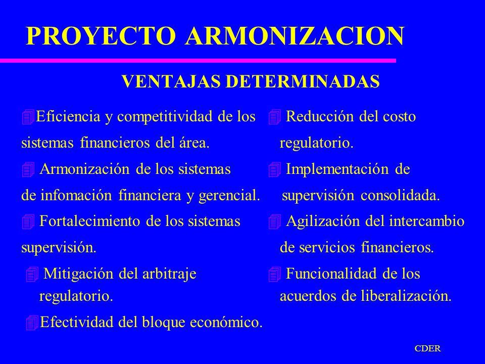 CDER PROYECTO ARMONIZACION JUSTIFICACION Iniciativa Corporación Andina de Fomento. Mandatos Consejo Asesor de Ministros de Finanzas, Bancos Centrales