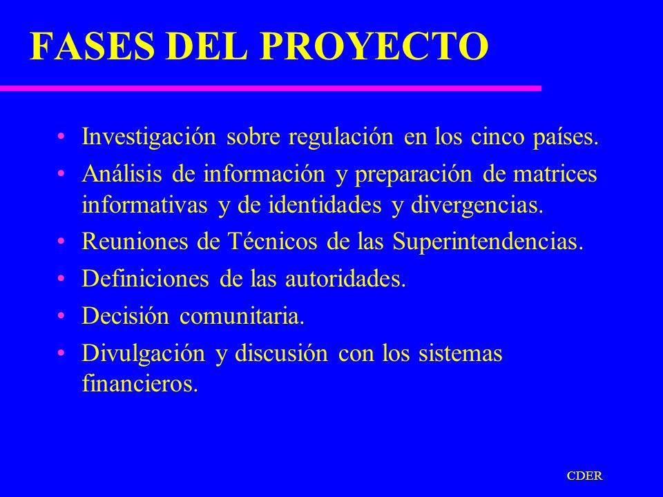 CDER PROYECTO ARMONIZACION VENTAJAS DETERMINADAS Eficiencia y competitividad de los Reducción del costo sistemas financieros del área. regulatorio. Ar