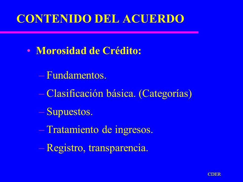CDER CONTENIDO DEL ACUERDO Suficiencia Patrimonial: – Acuerdo de Capital del Comité de Basilea. – Composición del patrimonio. – Limitaciones de cómput