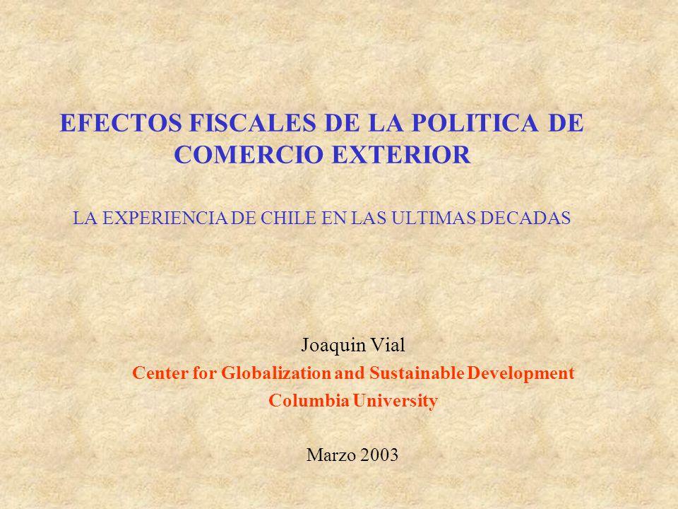 Estructura general de la presentacion Contexto Evaluacion de los impactos fiscales de rebajas arancelarias La politica fiscal y la decision de compensar perdidas de ingresos Estrategia legislativa y posibles impactos fiscales