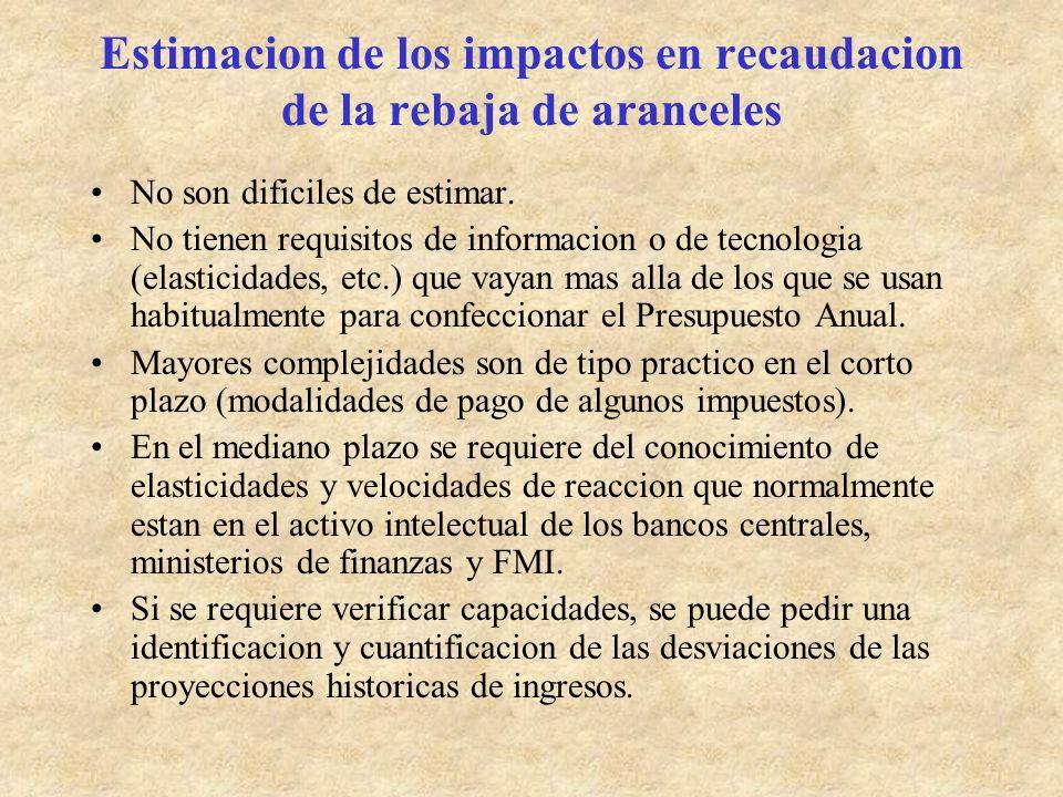 Estimacion de los impactos en recaudacion de la rebaja de aranceles No son dificiles de estimar.