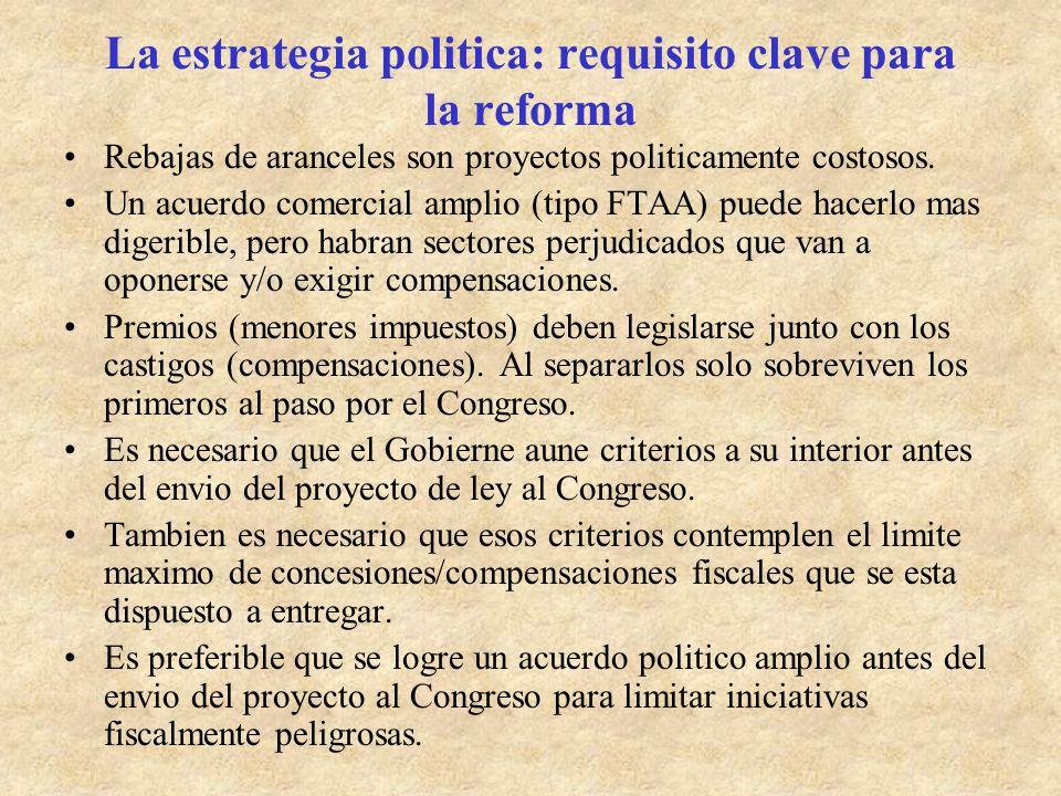 La estrategia politica: requisito clave para la reforma Rebajas de aranceles son proyectos politicamente costosos.