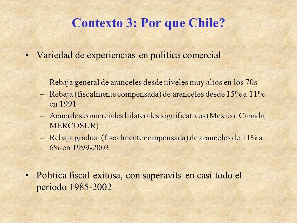 El dilema del 2003 en Chile El 2002 fue muy exitoso: acuerdos de Libre Comercio con UE, EE.