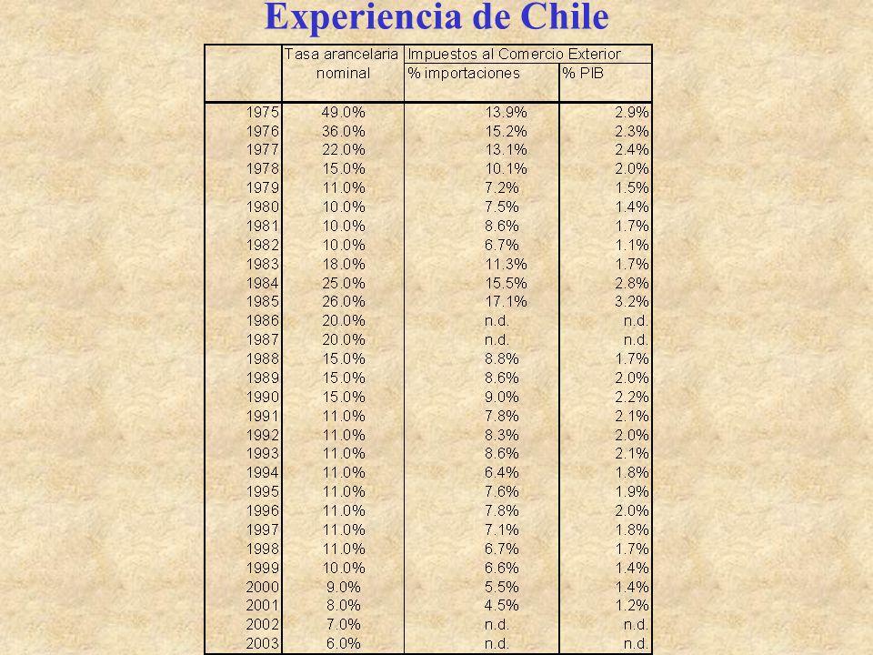 Algunas lecciones de la experiencia de Chile La oportunidad es clave para el éxito legislativo.