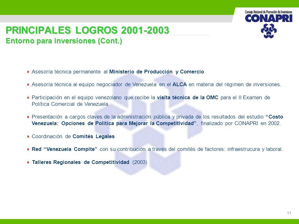 11 PRINCIPALES LOGROS 2001-2003 Entorno para inversiones (Cont.) Asesoría técnica permanente al Ministerio de Producción y Comercio Asesoría técnica a