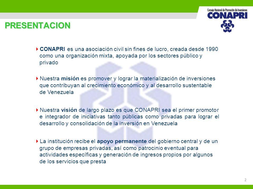 2 CONAPRI es una asociación civil sin fines de lucro, creada desde 1990 como una organización mixta, apoyada por los sectores público y privado Nuestr