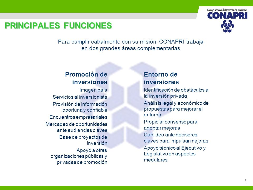 3 Para cumplir cabalmente con su misión, CONAPRI trabaja en dos grandes áreas complementarias PRINCIPALES FUNCIONES Promoción de inversiones Imagen pa