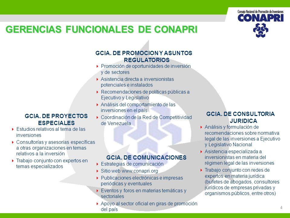 4 GERENCIAS FUNCIONALES DE CONAPRI GCIA. DE COMUNICACIONES Estrategias de comunicación Sitio web www.conapri.org Publicaciones electrónicas e impresas