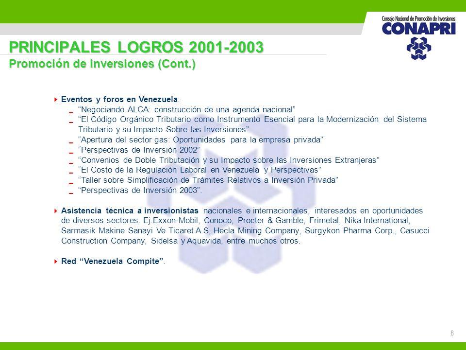 8 PRINCIPALES LOGROS 2001-2003 Promoción de inversiones (Cont.) Eventos y foros en Venezuela: Negociando ALCA: construcción de una agenda nacional El