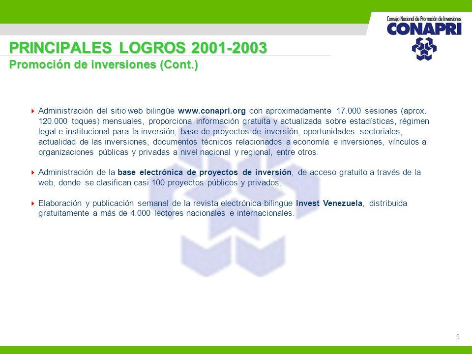 9 PRINCIPALES LOGROS 2001-2003 Promoción de inversiones (Cont.) Administración del sitio web bilingüe www.conapri.org con aproximadamente 17.000 sesio