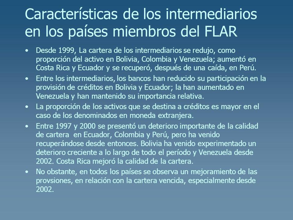 Características de los intermediarios en los países miembros del FLAR Desde 1999, La cartera de los intermediarios se redujo, como proporción del acti