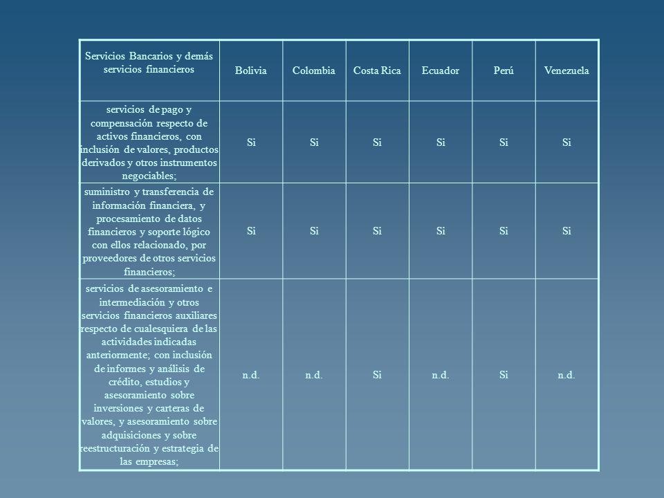 Servicios Bancarios y demás servicios financieros BoliviaColombiaCosta RicaEcuadorPerúVenezuela servicios de pago y compensación respecto de activos f