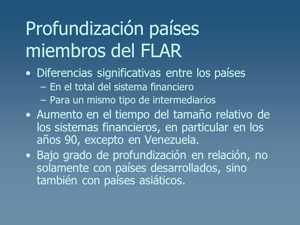 Profundización países miembros del FLAR Diferencias significativas entre los países –En el total del sistema financiero –Para un mismo tipo de interme