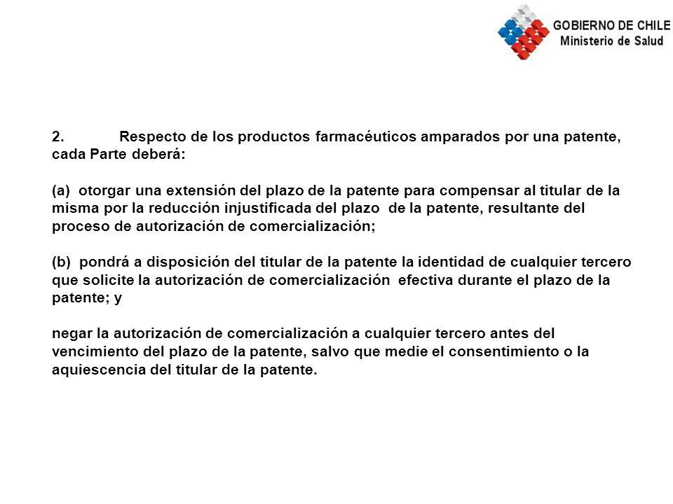 2.Respecto de los productos farmacéuticos amparados por una patente, cada Parte deberá: (a) otorgar una extensión del plazo de la patente para compens