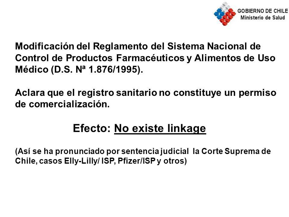 Modificación del Reglamento del Sistema Nacional de Control de Productos Farmacéuticos y Alimentos de Uso Médico (D.S.