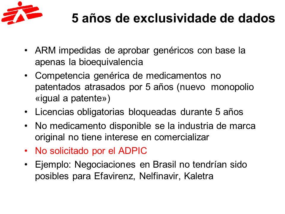 5 años de exclusividade de dados ARM impedidas de aprobar genéricos con base la apenas la bioequivalencia Competencia genérica de medicamentos no pate