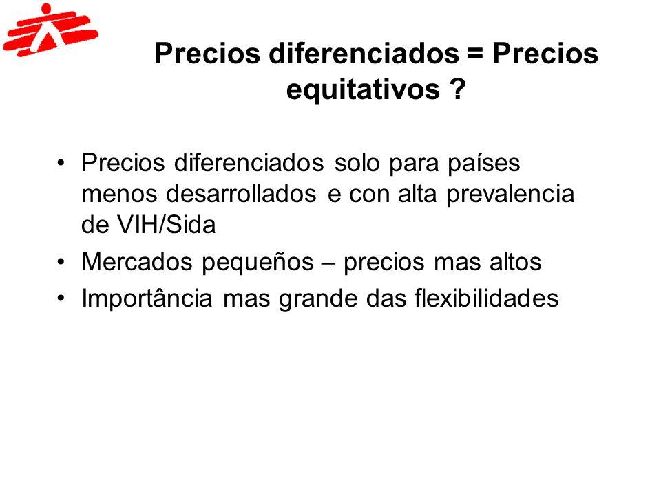 Precios diferenciados = Precios equitativos ? Precios diferenciados solo para países menos desarrollados e con alta prevalencia de VIH/Sida Mercados p