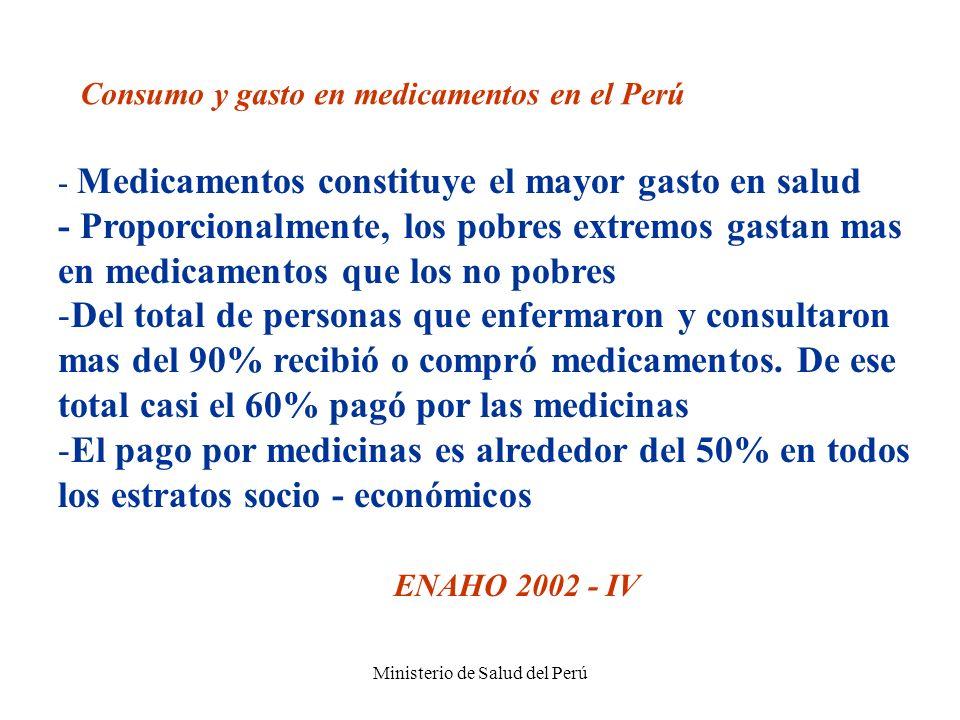 Ministerio de Salud del Perú Consumo y gasto en medicamentos en el Perú - Medicamentos constituye el mayor gasto en salud - Proporcionalmente, los pob