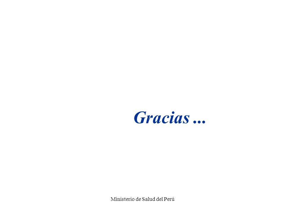 Ministerio de Salud del Perú Gracias...