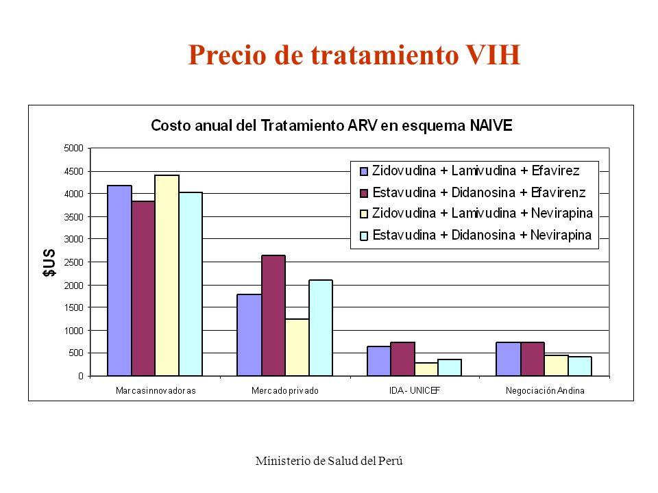 Ministerio de Salud del Perú Precio de tratamiento VIH
