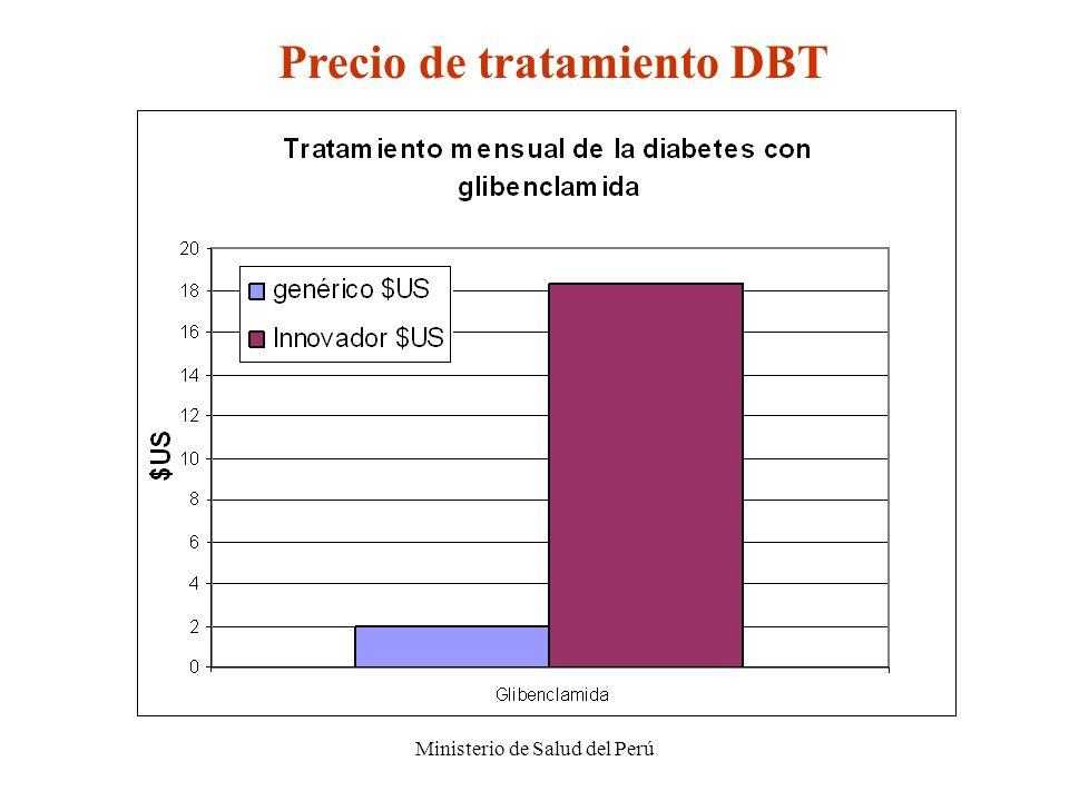 Ministerio de Salud del Perú Precio de tratamiento DBT