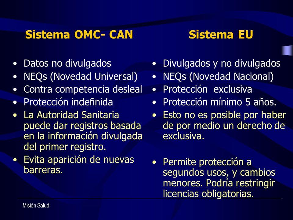 Sistema OMC- CAN Datos no divulgados NEQs (Novedad Universal) Contra competencia desleal Protección indefinida La Autoridad Sanitaria puede dar regist