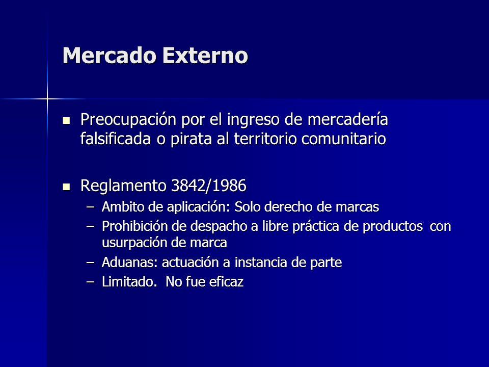 Mercado Externo Preocupación por el ingreso de mercadería falsificada o pirata al territorio comunitario Preocupación por el ingreso de mercadería fal