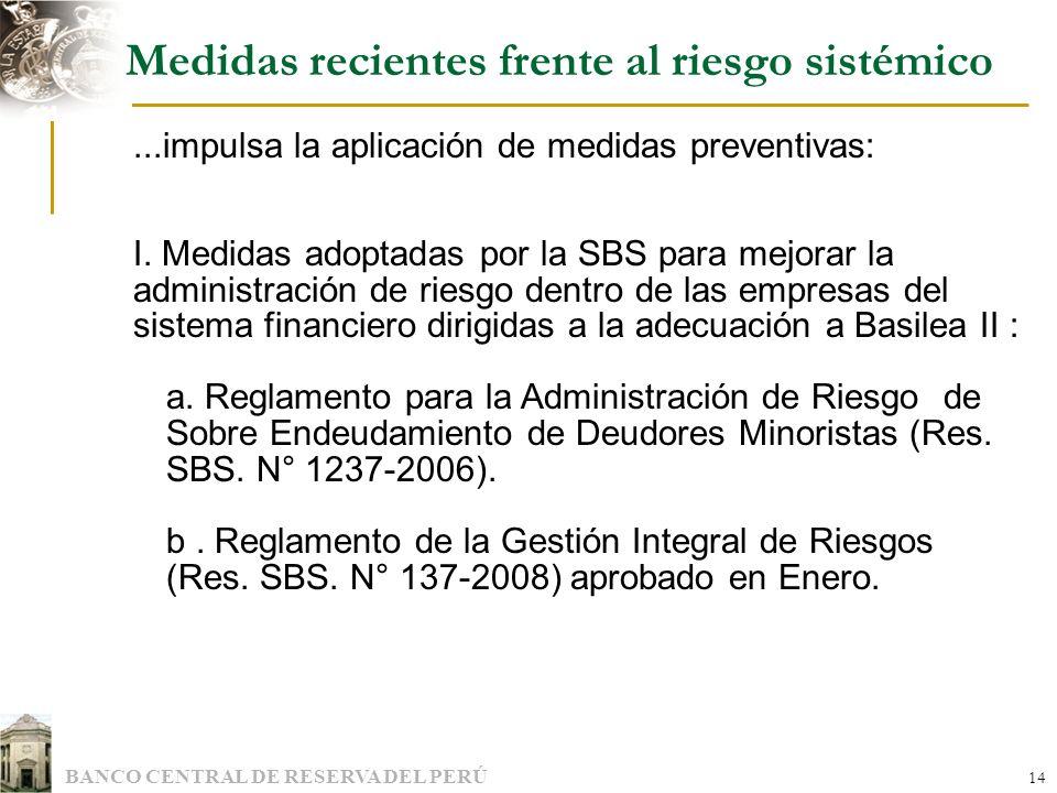 BANCO CENTRAL DE RESERVA DEL PERÚ 14 Medidas recientes frente al riesgo sistémico...impulsa la aplicación de medidas preventivas: I. Medidas adoptadas
