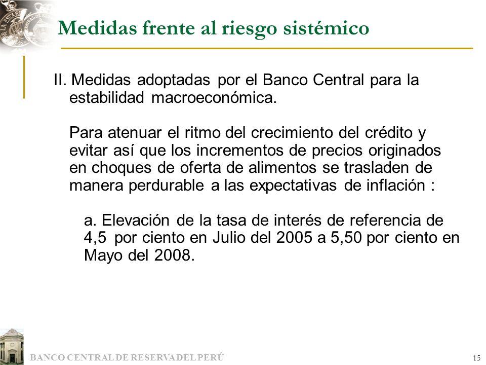 BANCO CENTRAL DE RESERVA DEL PERÚ 15 Medidas frente al riesgo sistémico II. Medidas adoptadas por el Banco Central para la estabilidad macroeconómica.