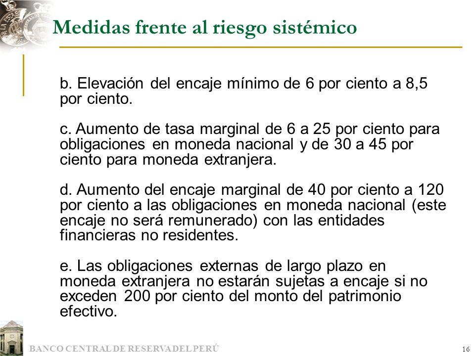 BANCO CENTRAL DE RESERVA DEL PERÚ 16 Medidas frente al riesgo sistémico b. Elevación del encaje mínimo de 6 por ciento a 8,5 por ciento. c. Aumento de