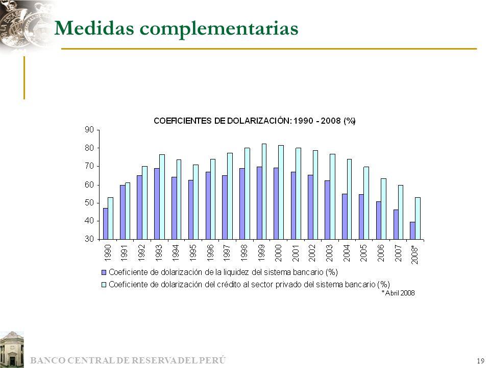 BANCO CENTRAL DE RESERVA DEL PERÚ 19 Medidas complementarias