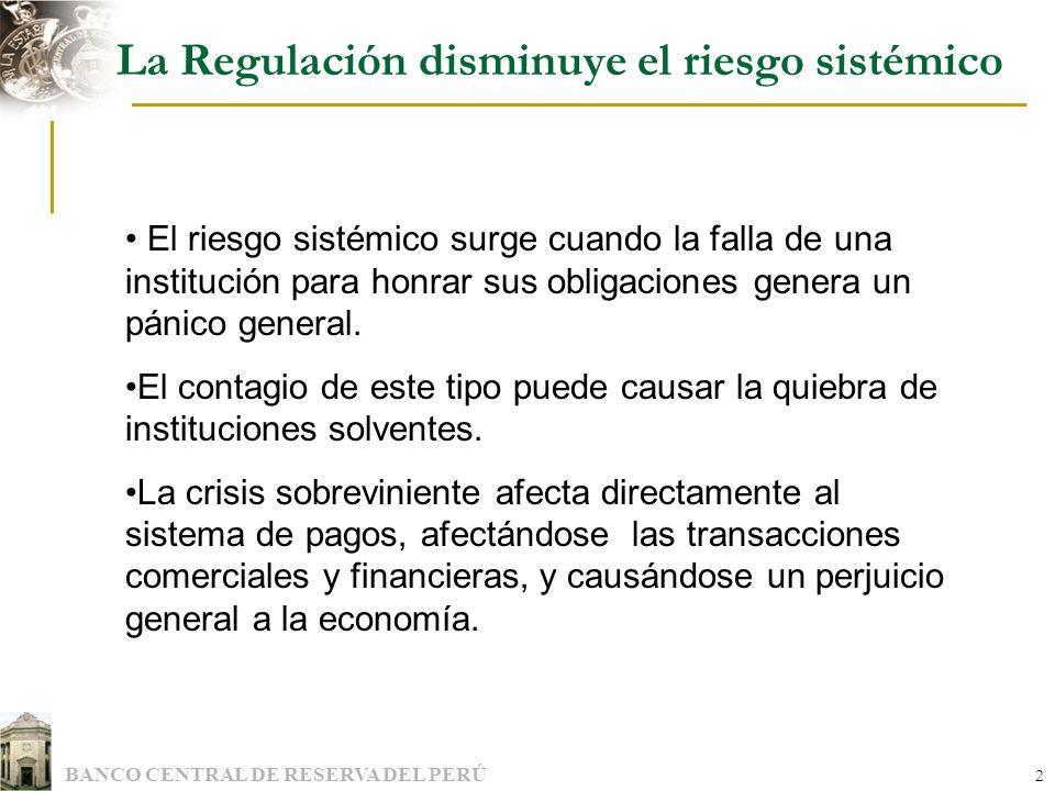 BANCO CENTRAL DE RESERVA DEL PERÚ 2 La Regulación disminuye el riesgo sistémico El riesgo sistémico surge cuando la falla de una institución para honr