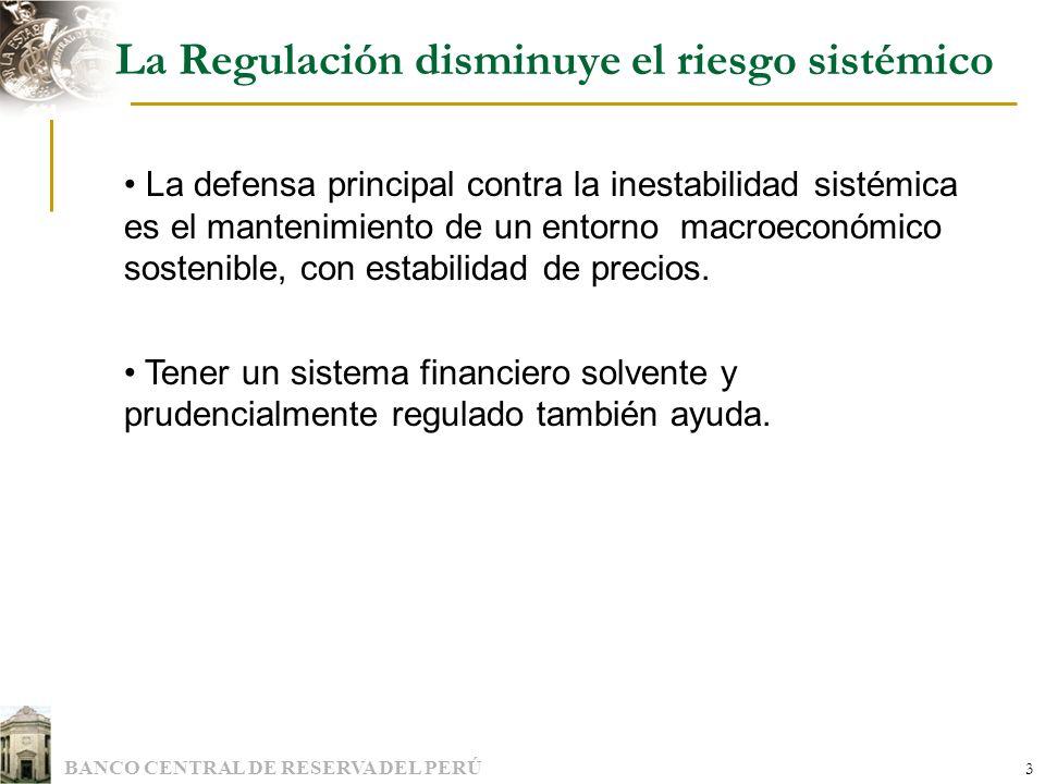 BANCO CENTRAL DE RESERVA DEL PERÚ 3 La Regulación disminuye el riesgo sistémico La defensa principal contra la inestabilidad sistémica es el mantenimi