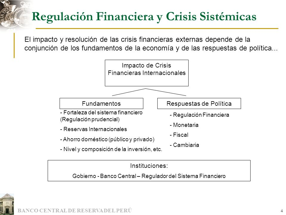 BANCO CENTRAL DE RESERVA DEL PERÚ 5 La Regulación Financiera y Crisis Sistémicas: La experiencia peruana En el caso peruano, la amortiguación del impacto de la crisis financiera externa iniciada en 1997...