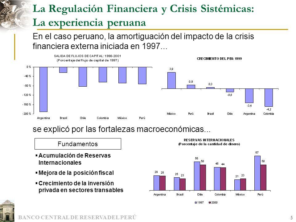 BANCO CENTRAL DE RESERVA DEL PERÚ 5 La Regulación Financiera y Crisis Sistémicas: La experiencia peruana En el caso peruano, la amortiguación del impa