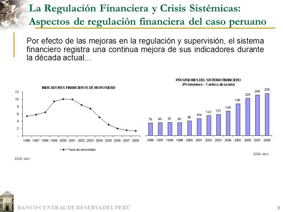 BANCO CENTRAL DE RESERVA DEL PERÚ 9 La Regulación Financiera y Crisis Sistémicas: Aspectos de regulación financiera del caso peruano Por efecto de las