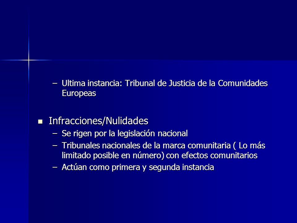 –Ultima instancia: Tribunal de Justicia de la Comunidades Europeas Infracciones/Nulidades Infracciones/Nulidades –Se rigen por la legislación nacional