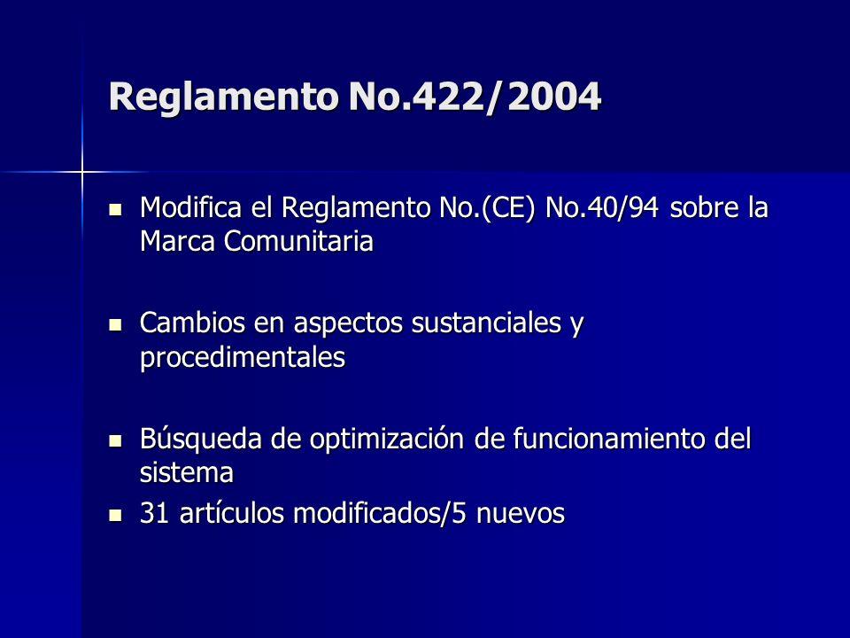 Reglamento No.422/2004 Modifica el Reglamento No.(CE) No.40/94 sobre la Marca Comunitaria Modifica el Reglamento No.(CE) No.40/94 sobre la Marca Comun