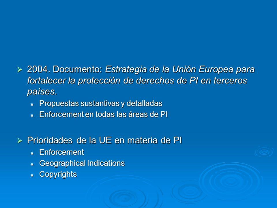 2004. Documento: Estrategia de la Unión Europea para fortalecer la protección de derechos de PI en terceros países. 2004. Documento: Estrategia de la