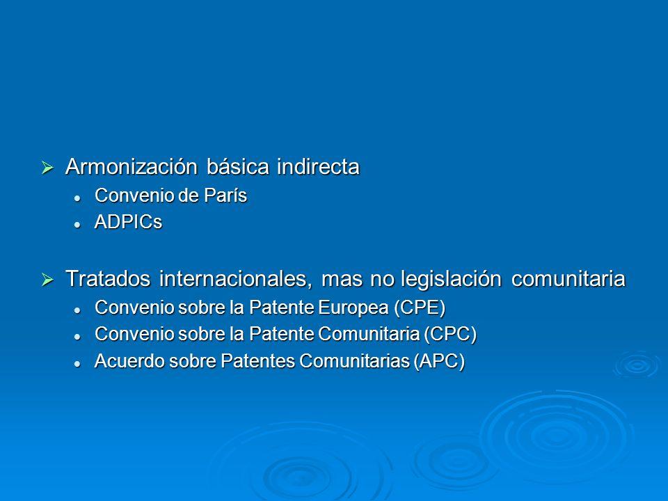 Armonización básica indirecta Armonización básica indirecta Convenio de París Convenio de París ADPICs ADPICs Tratados internacionales, mas no legisla