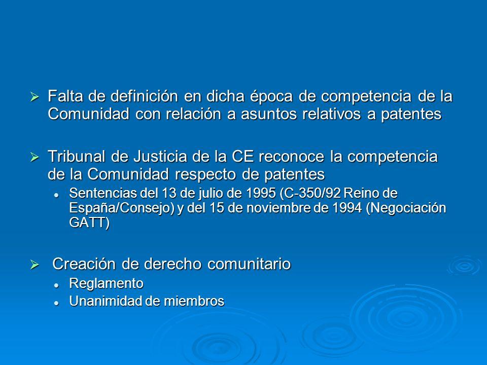 Falta de definición en dicha época de competencia de la Comunidad con relación a asuntos relativos a patentes Falta de definición en dicha época de co