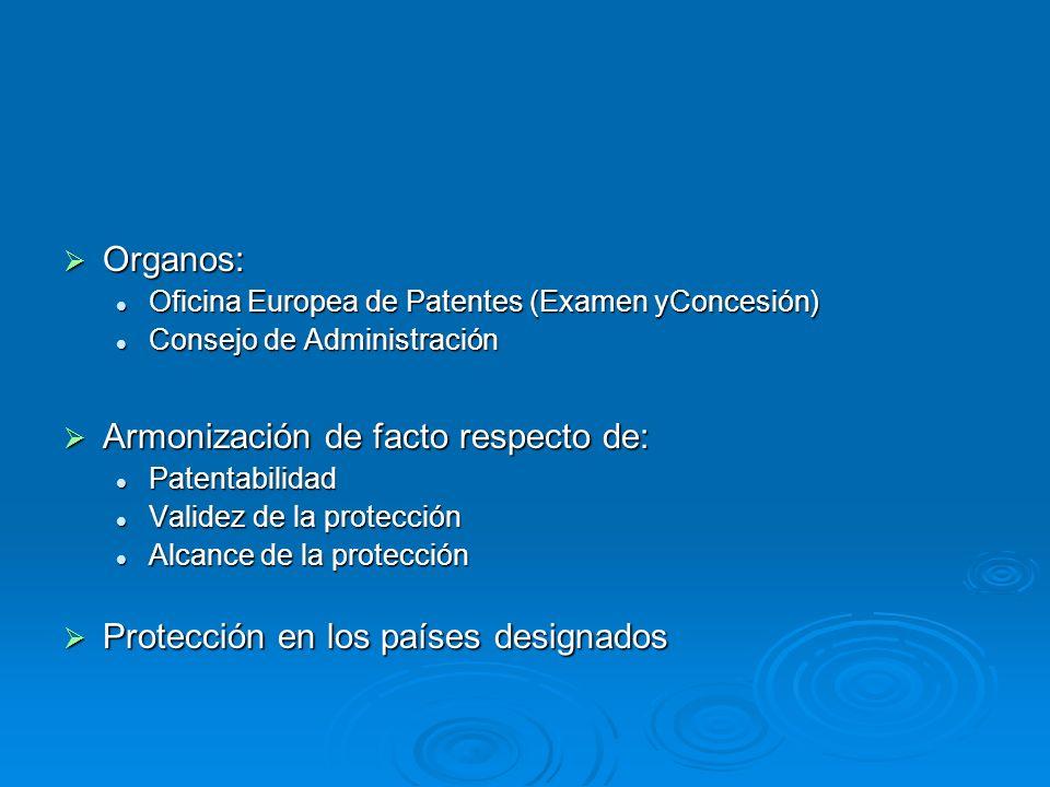 Organos: Organos: Oficina Europea de Patentes (Examen yConcesión) Oficina Europea de Patentes (Examen yConcesión) Consejo de Administración Consejo de