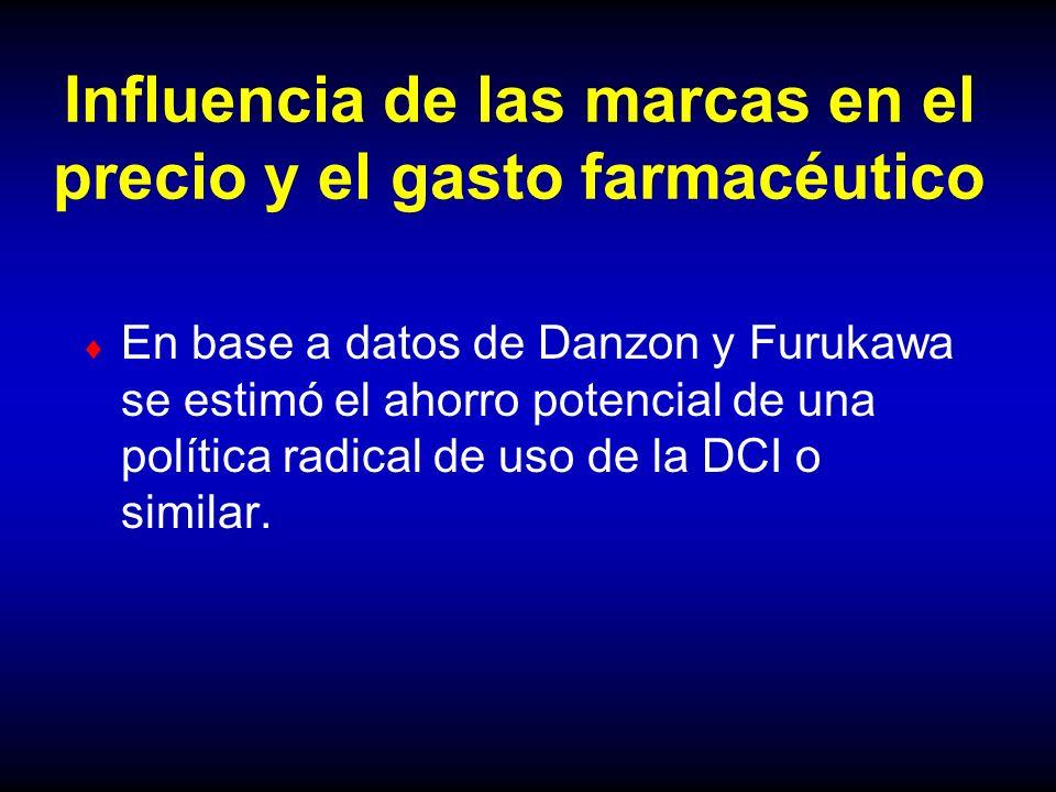 Influencia de las marcas en el precio y el gasto farmacéutico En base a datos de Danzon y Furukawa se estimó el ahorro potencial de una política radic