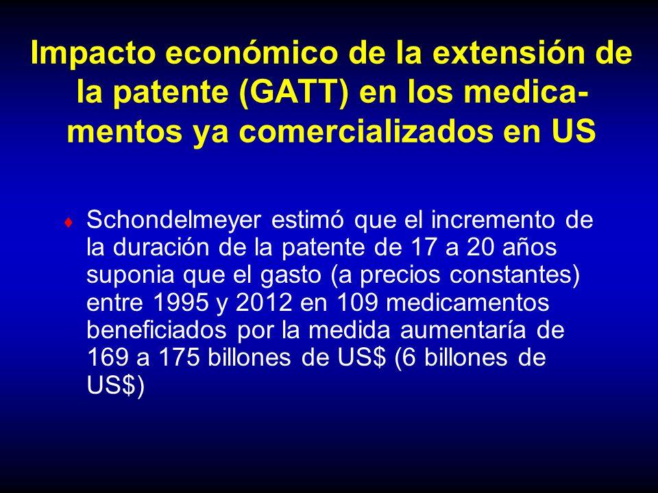 Impacto económico de la extensión de la patente (GATT) en los medica- mentos ya comercializados en US Schondelmeyer estimó que el incremento de la dur