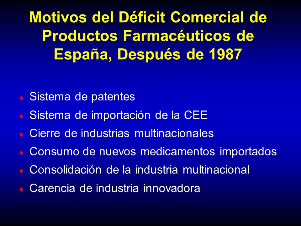 Motivos del Déficit Comercial de Productos Farmacéuticos de España, Después de 1987 Sistema de patentes Sistema de importación de la CEE Cierre de ind