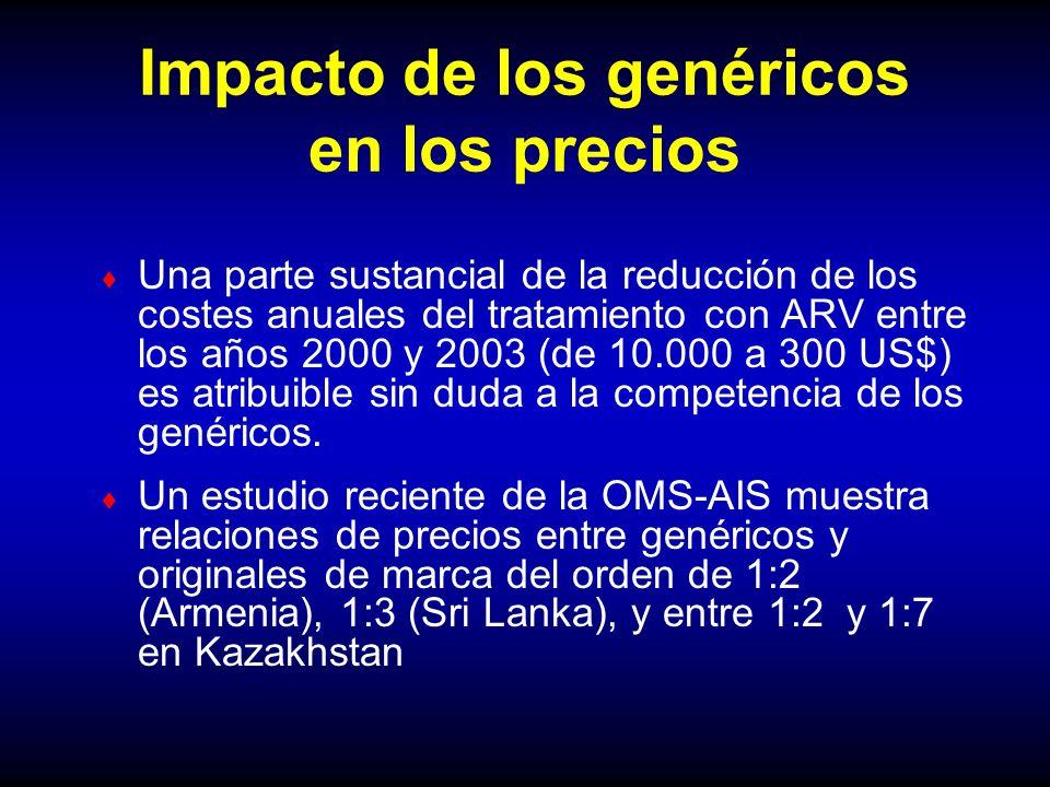 Impacto de los genéricos en los precios Una parte sustancial de la reducción de los costes anuales del tratamiento con ARV entre los años 2000 y 2003