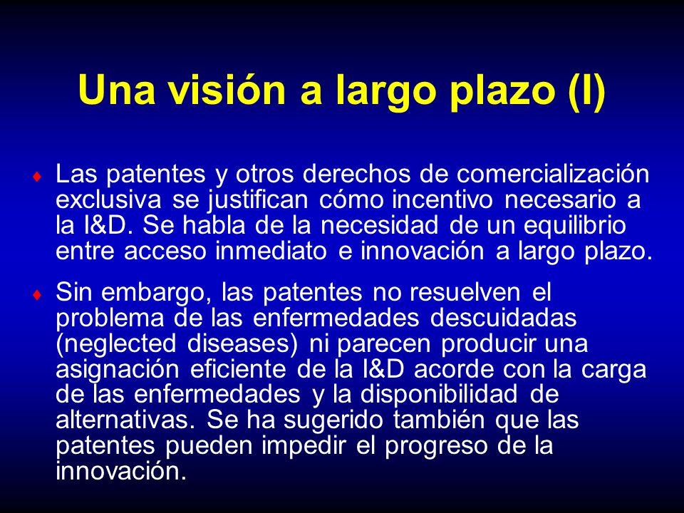 Una visión a largo plazo (I) Las patentes y otros derechos de comercialización exclusiva se justifican cómo incentivo necesario a la I&D. Se habla de